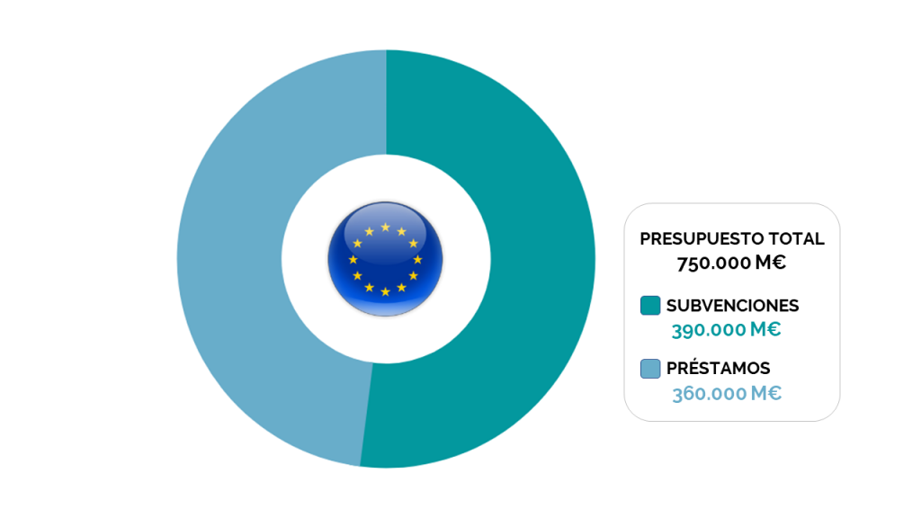 Presupuesto-europa-next-generation-
